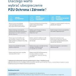Ubezpieczenia na życie Poznań 4