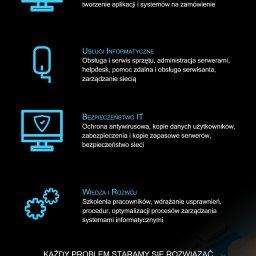 Serwis komputerowy Kraków 3