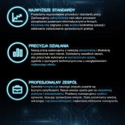 Serwis komputerowy Kraków 6