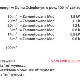 M-Therm-24V Comfort Heating- 24 Voltowe ogrzewanie podlogowe - Kładzenie Gładzi Swidwin
