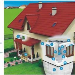 Decor - Budowanie Domu Murowanego Grodków