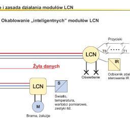 MDBUD Firma Elektryczno Budowlana - Energia Odnawialna Niegowonice