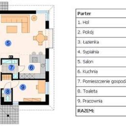 PerfektDom Partner Arde-Haus - Nadzór budowlany Będzin