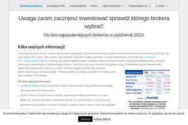 Czachorowska Mariola Masarnia - Mięso Brudzeń Duży
