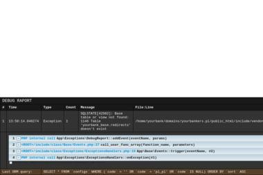 Your Bankers - Pożyczki Bez BIK Warszawa