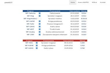 Paweł Dmitruk - Technologie Informacyjne - Naprawa Komputerów Siemiatycze