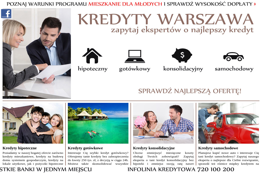 Financial PROFIT - Leasing Sochaczew