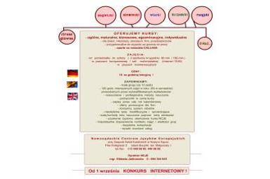 Nowosądeckie Centrum Języków Europejskich - Kurs francuskiego Nowy Sącz