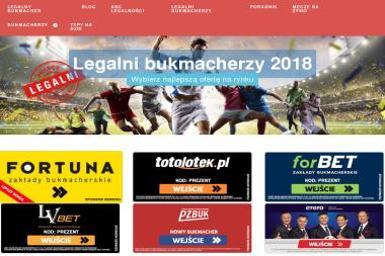 Fikus Travel Agencja Turystyczno-Finansowa. Biuro podróży, turystyka - Kredyt hipoteczny Grodzisk Wielkopolski