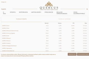 Quercus Towarzystwo Funduszy Inwestycyjnych S.A. - Venture capital Warszawa