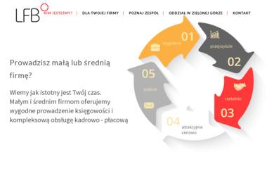 Spółka Doradztwa Podatkowego - Doradca podatkowy Wrocław